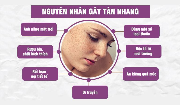 Có nhiều nguyên nhân gây tàn nhang và tàn nhang bẩm sinh/di truyền là khó trị nhất