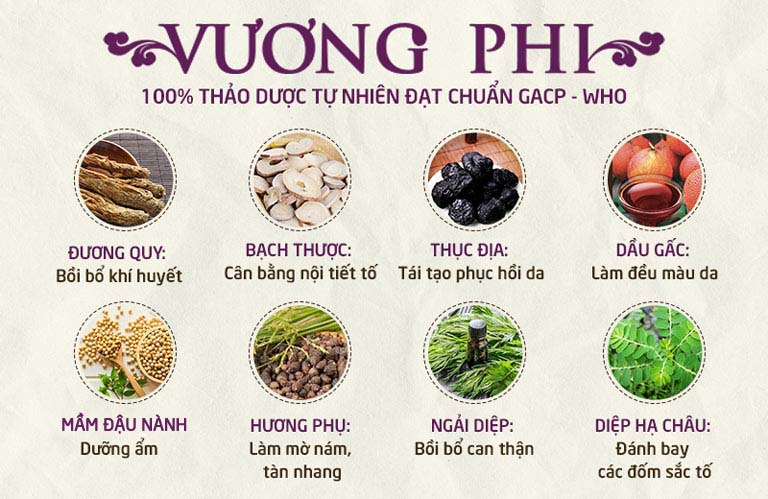 Các loại thảo dược quý làm nên hiệu quả của Bộ sản phẩm Vương Phi